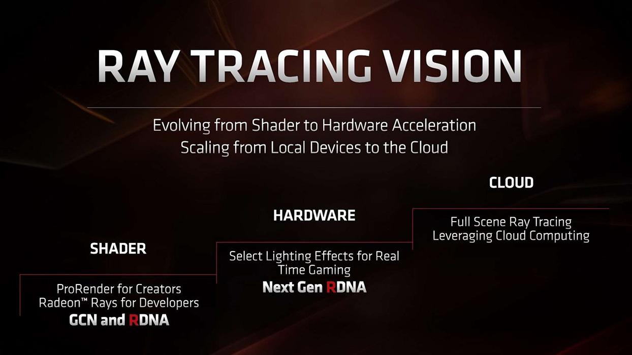 vwr98fbde2_AMD_Ray_Tracing_Vision_BH.jpg